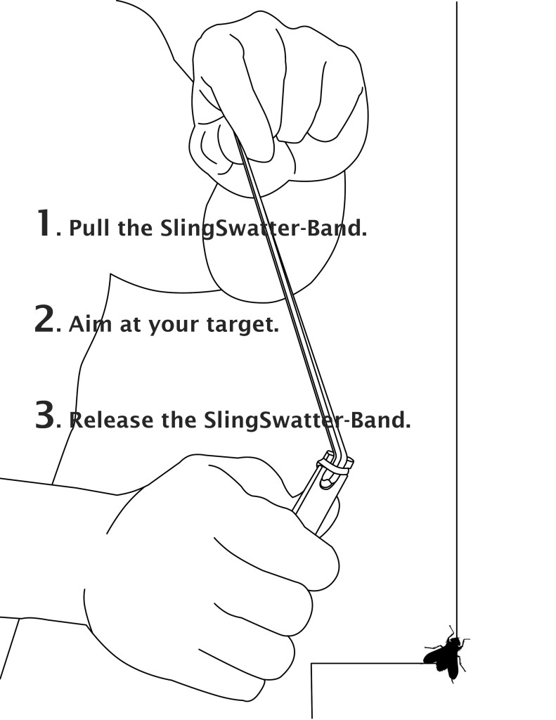 Using SlingSwatter is easy as 1, 2, 3